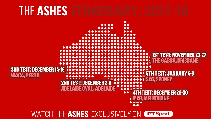 When is The Ashes and what TV channel is it on? | BT Sport