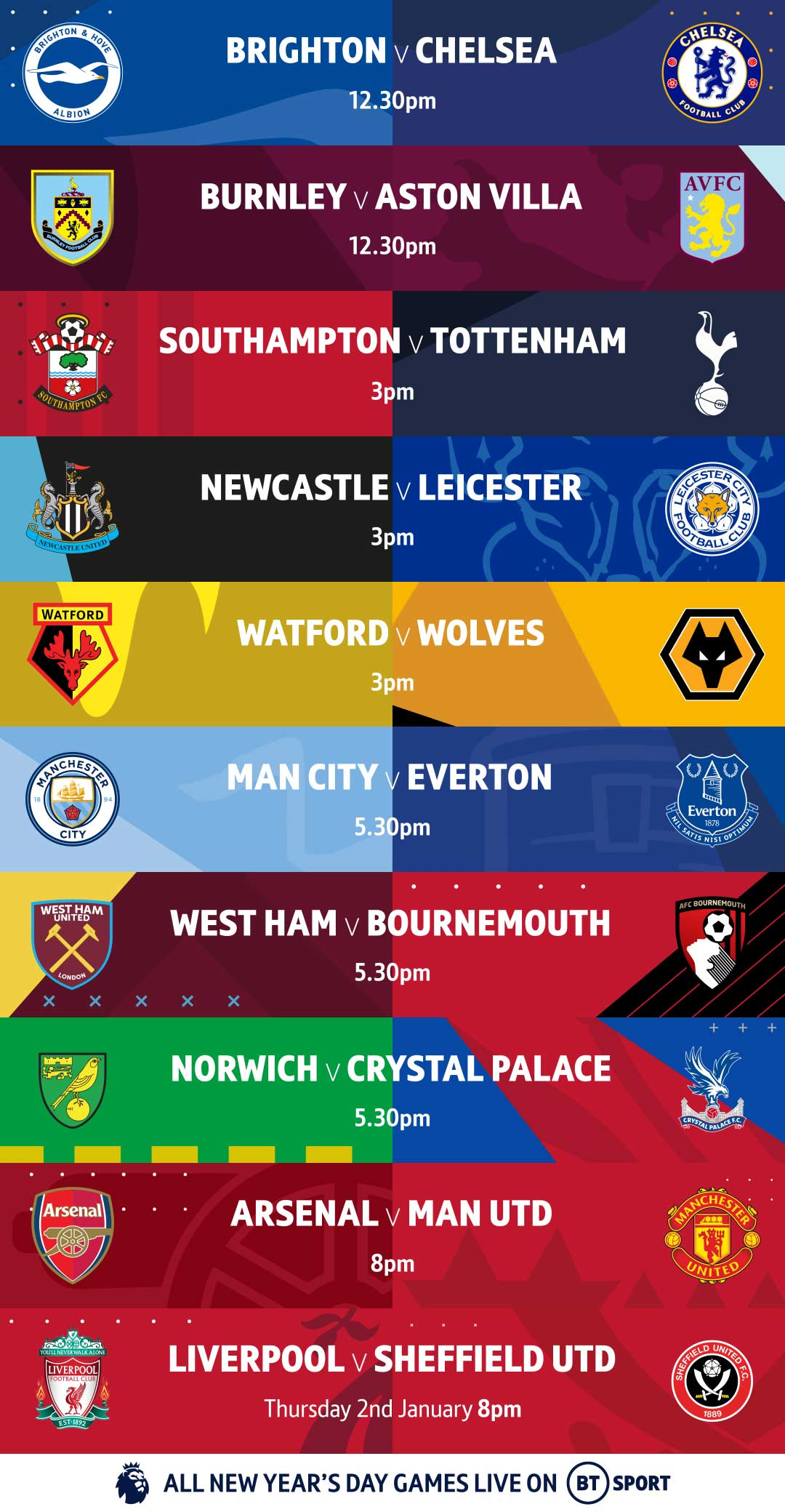 Premier League TV fixtures: BT Sport to show all New Year ...